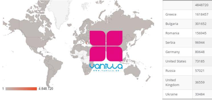 Το Vanilla Radio παίζει παντού !